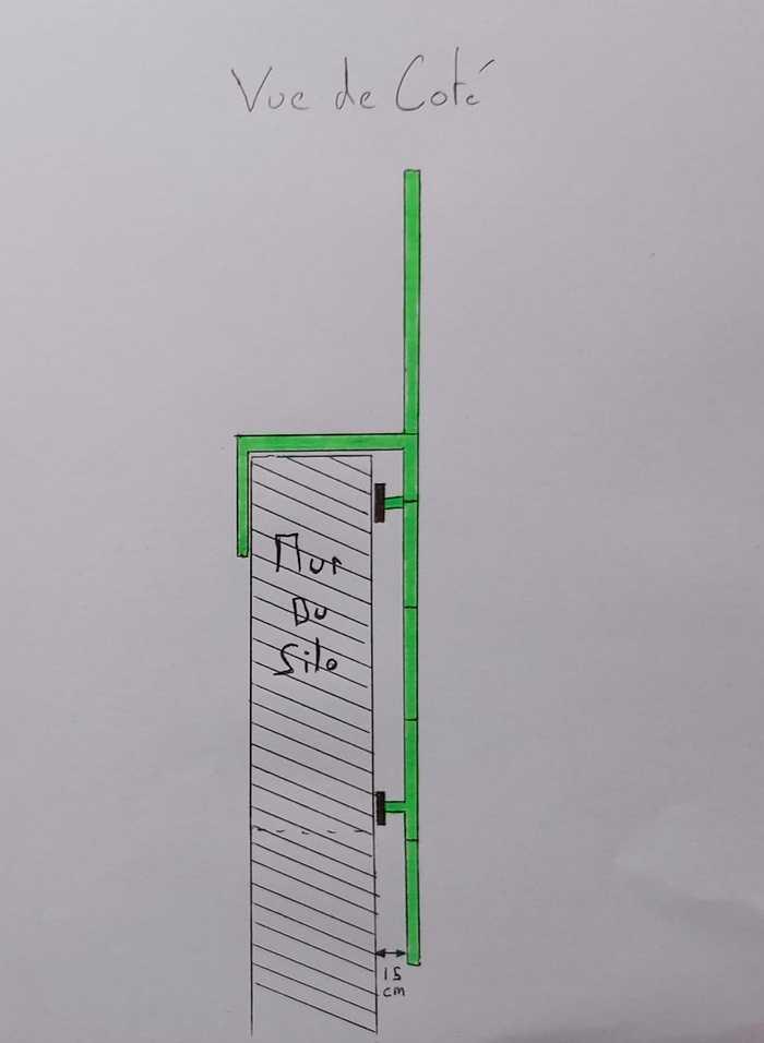 FLASH SST #5 : une échelle de silo / roulez sur les routes avec votre engin agricole / prévention risque d''asphyxie. schemaguillaume